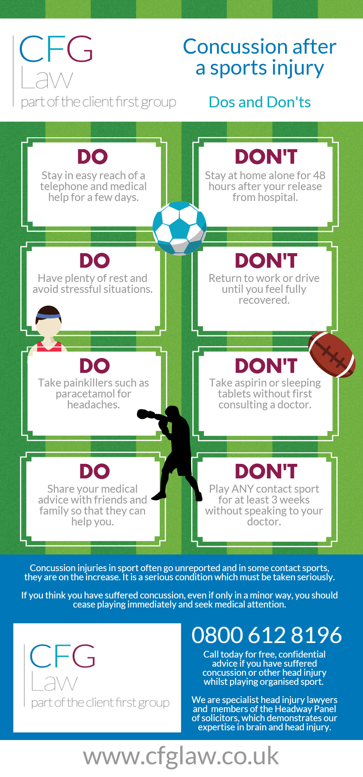 Infographic: The dos and don'ts following a suspected sport concussion