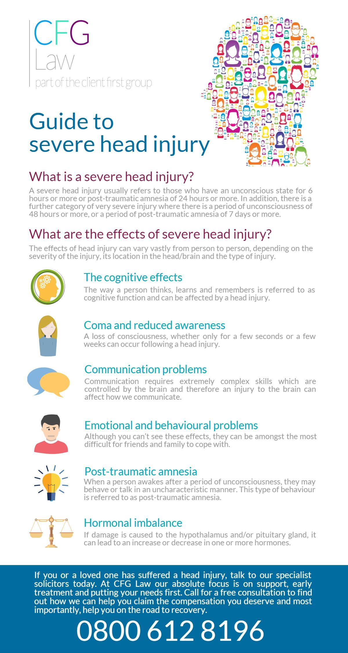 Infographic: A guide to severe head injury