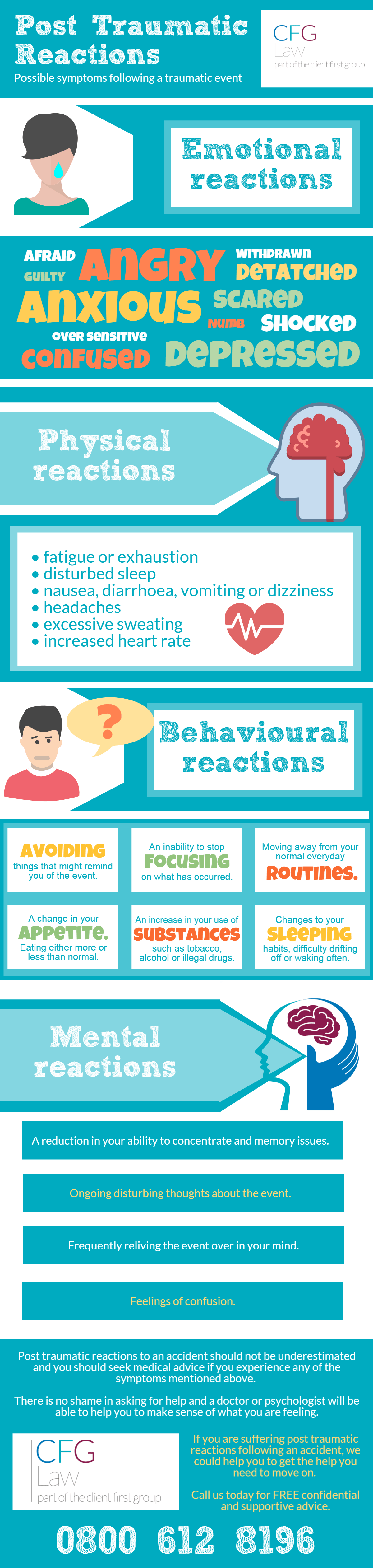 Infographic: Post-Traumatic reactions