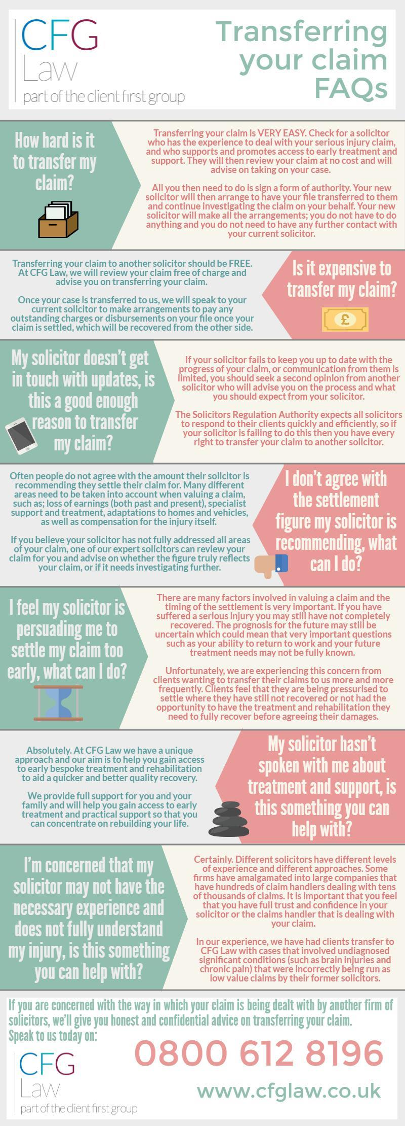 Inforgraphic: Transferring your serious injury claim