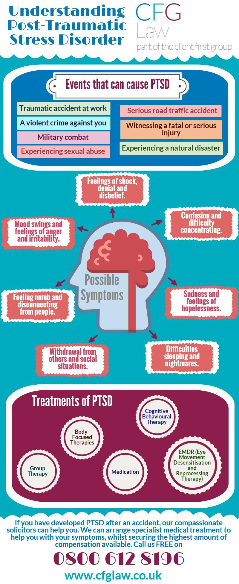 Infographic: Understanding Post-Traumatic Stress Disorder